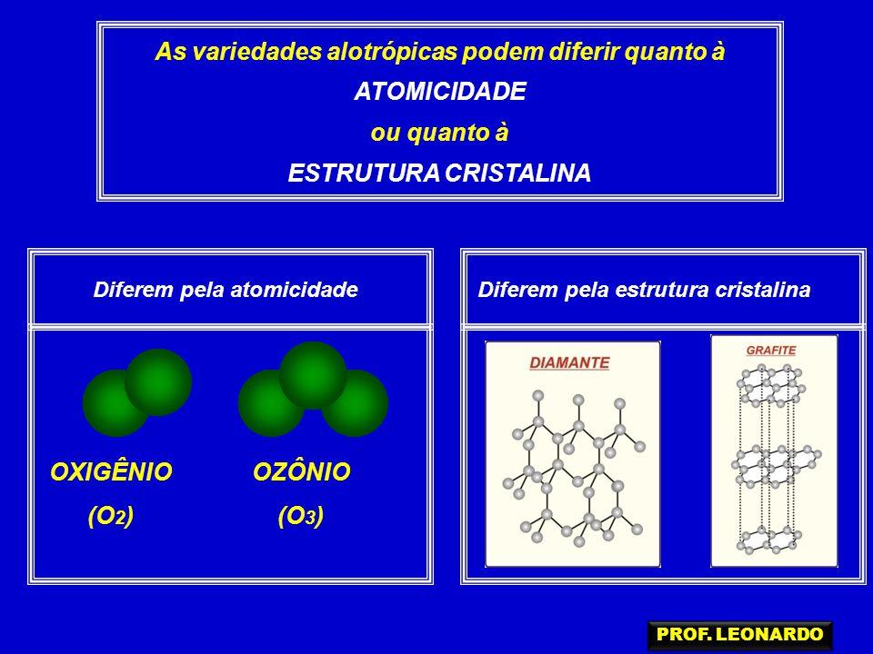 As variedades alotrópicas podem diferir quanto à ATOMICIDADE