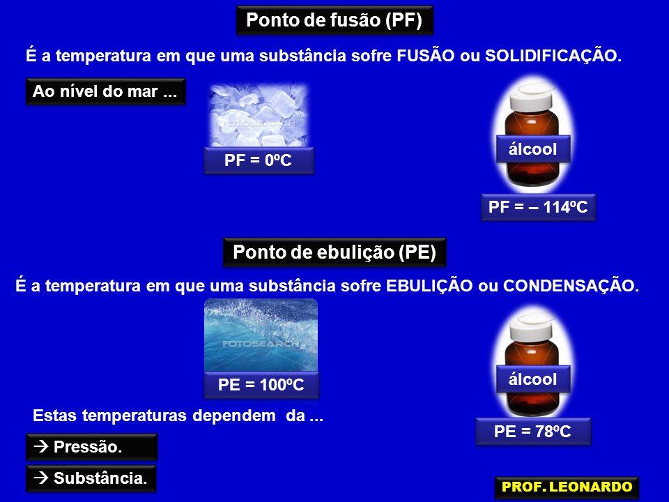 Ponto de fusão (PF) Ponto de ebulição (PE)