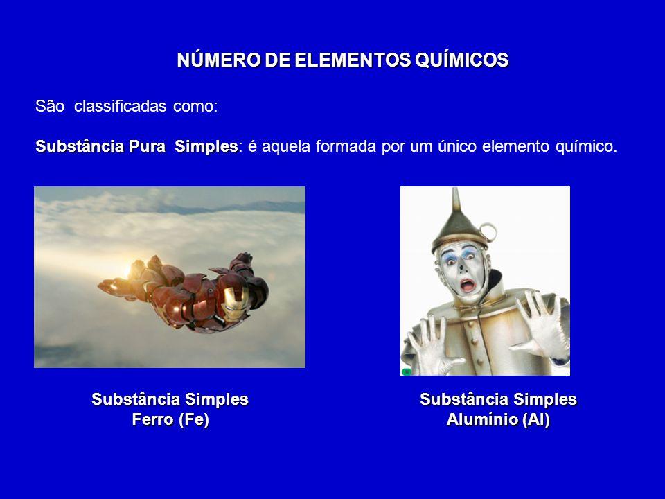 NÚMERO DE ELEMENTOS QUÍMICOS