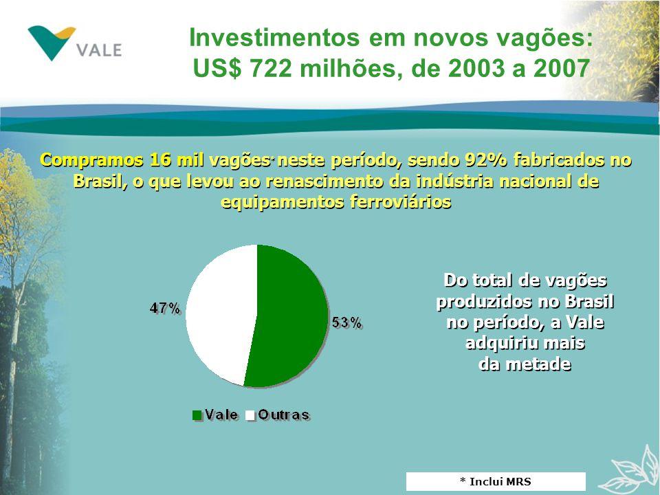 Investimentos em novos vagões: US$ 722 milhões, de 2003 a 2007