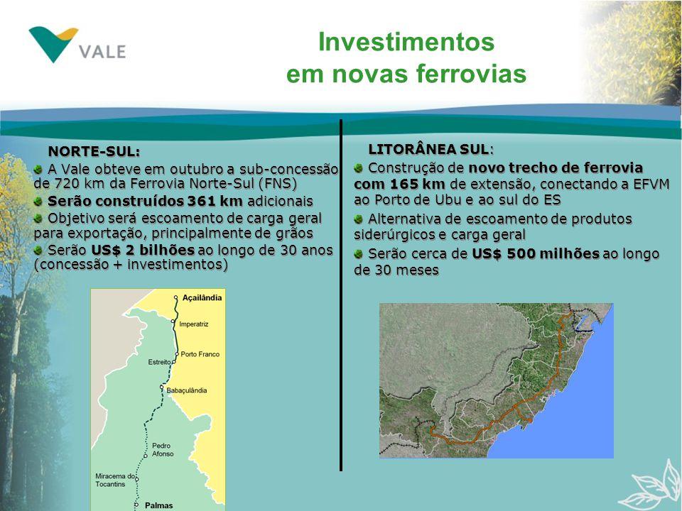 Investimentos em novas ferrovias