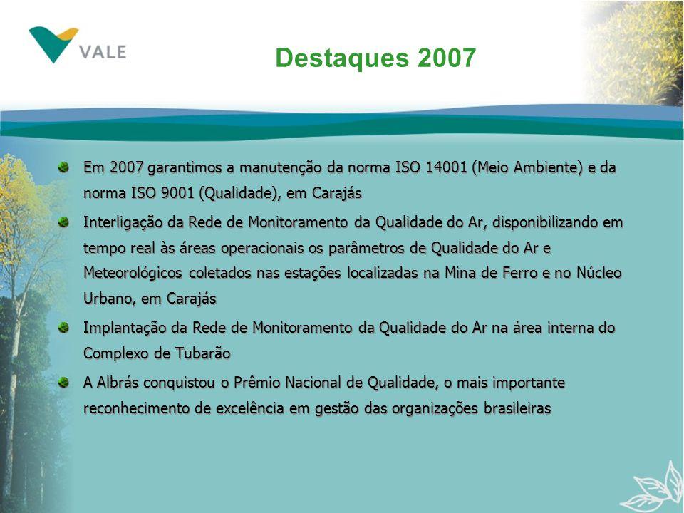 Destaques 2007 Em 2007 garantimos a manutenção da norma ISO 14001 (Meio Ambiente) e da norma ISO 9001 (Qualidade), em Carajás.