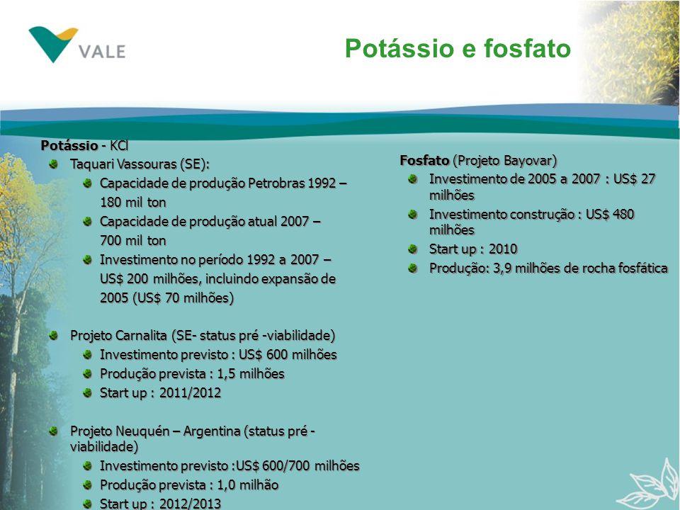 Potássio e fosfato Potássio - KCl Taquari Vassouras (SE):