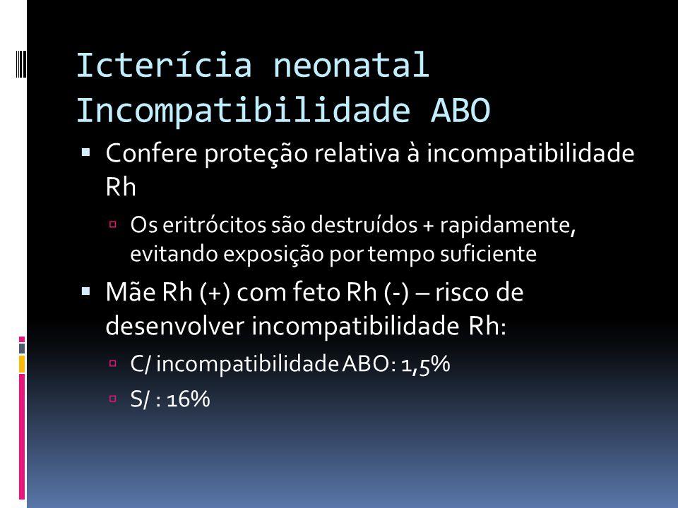 Icterícia neonatal Incompatibilidade ABO