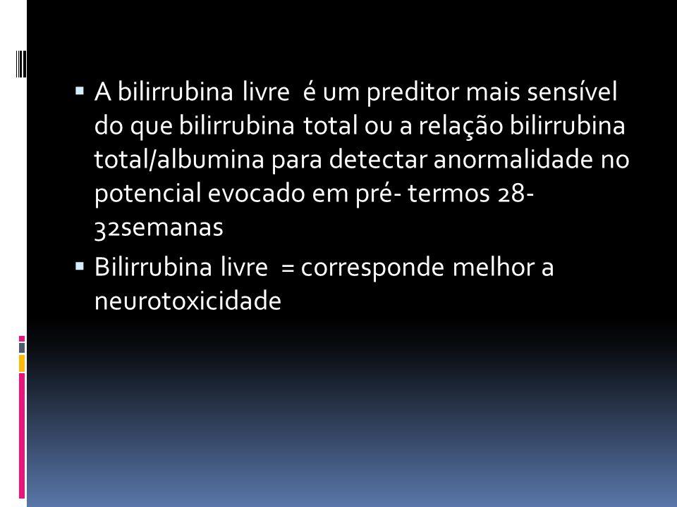 A bilirrubina livre é um preditor mais sensível do que bilirrubina total ou a relação bilirrubina total/albumina para detectar anormalidade no potencial evocado em pré- termos 28- 32semanas