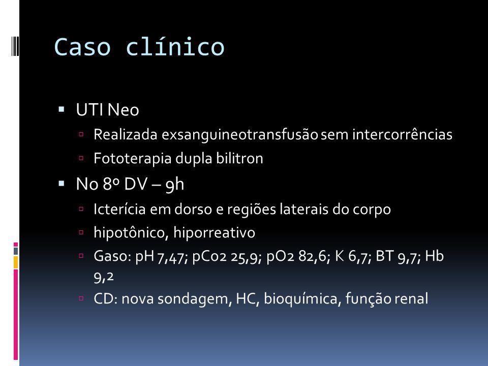 Caso clínico UTI Neo No 8º DV – 9h