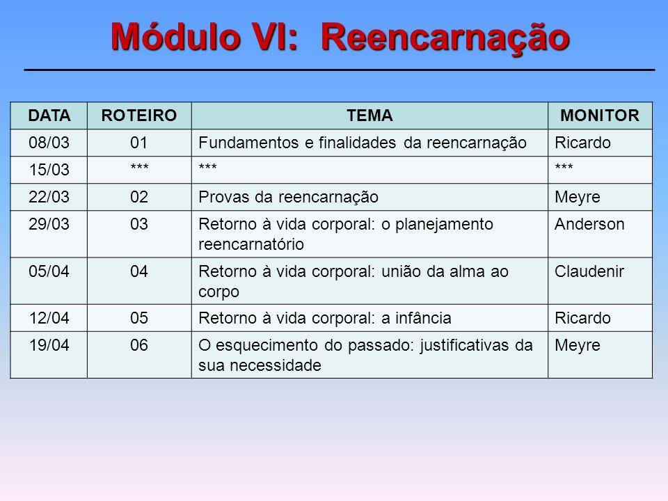 Módulo VI: Reencarnação