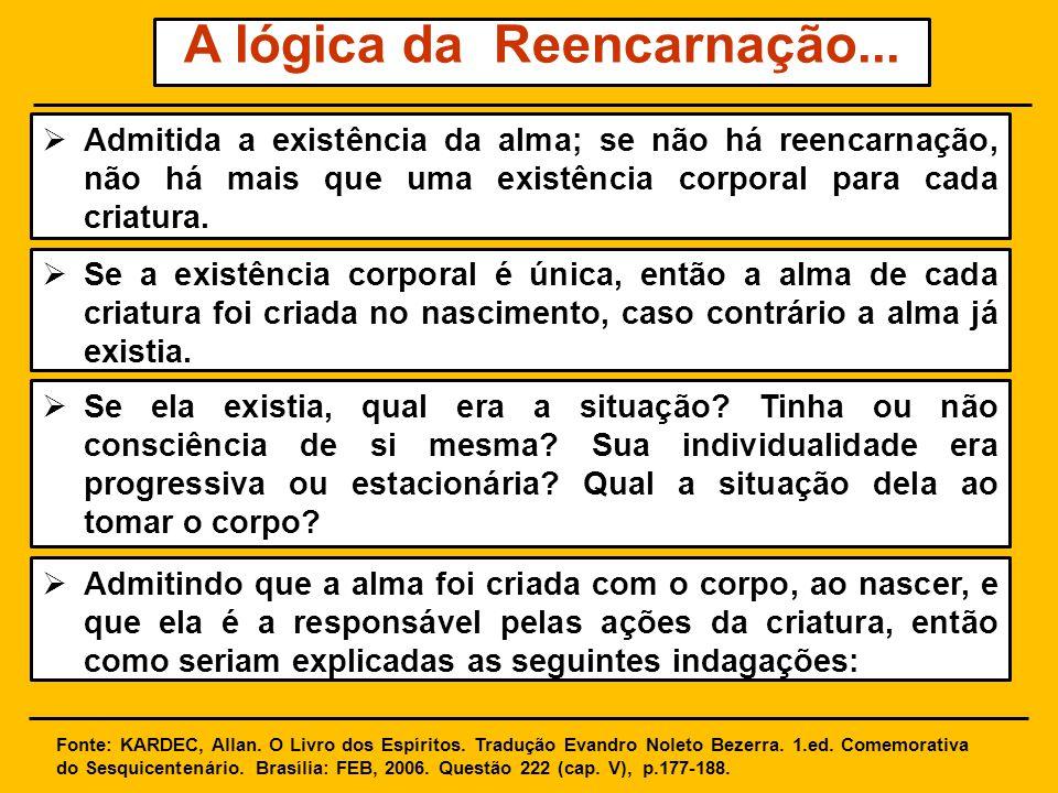 A lógica da Reencarnação...