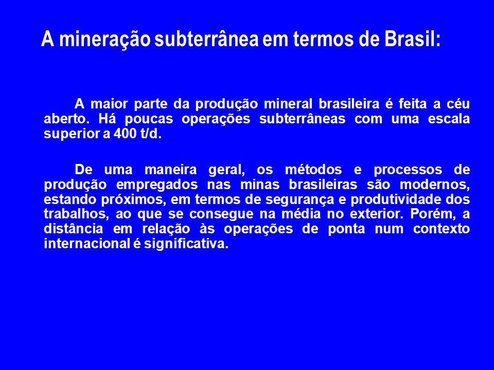 A mineração subterrânea em termos de Brasil: