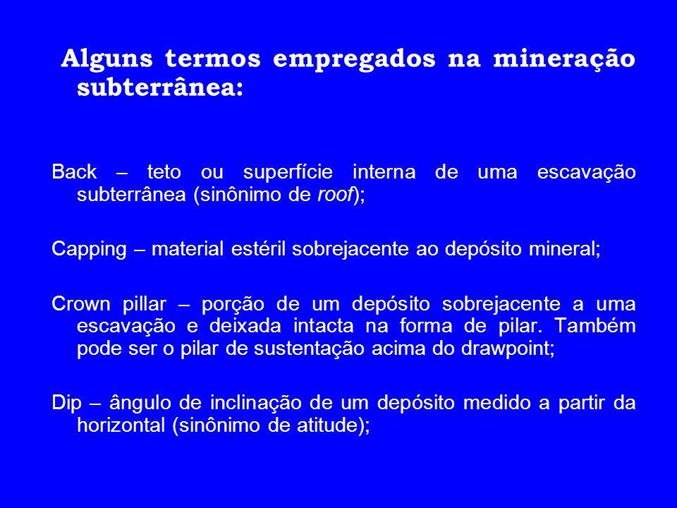Alguns termos empregados na mineração subterrânea: