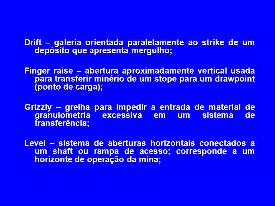Drift – galeria orientada paralelamente ao strike de um depósito que apresenta mergulho;