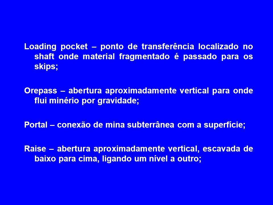 Loading pocket – ponto de transferência localizado no shaft onde material fragmentado é passado para os skips;