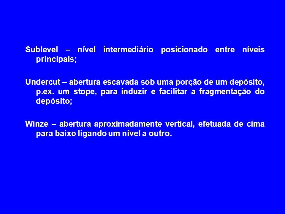 Sublevel – nível intermediário posicionado entre níveis principais;