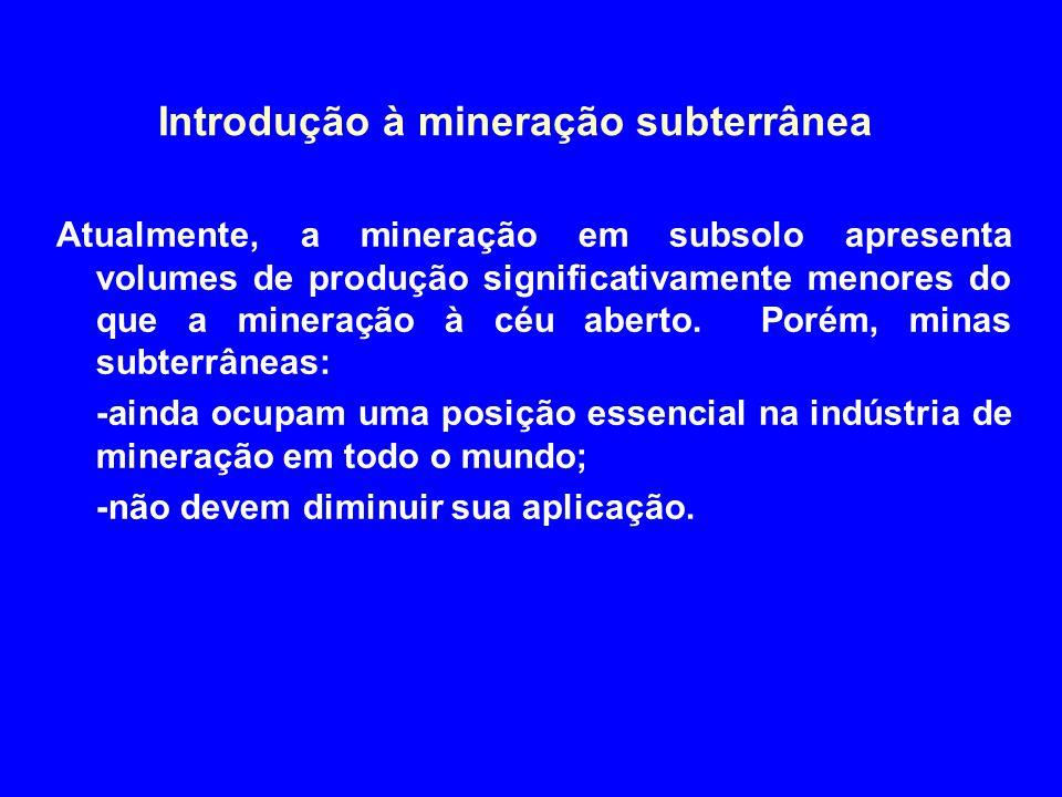 Introdução à mineração subterrânea
