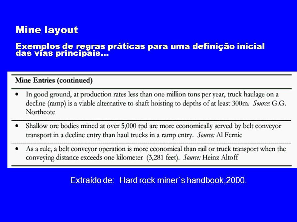 Extraído de: Hard rock miner´s handbook,2000.