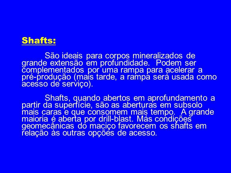 Shafts: São ideais para corpos mineralizados de grande extensão em profundidade.