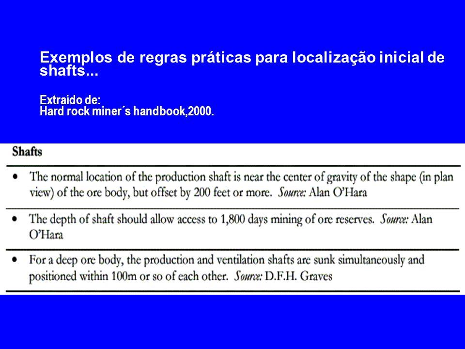 Exemplos de regras práticas para localização inicial de shafts