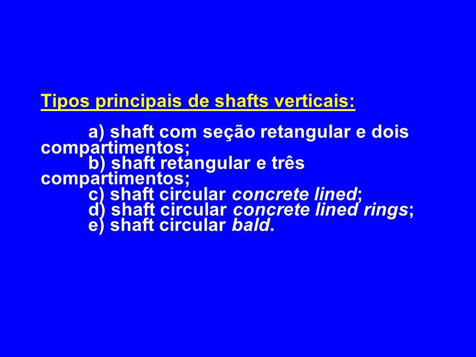 Tipos principais de shafts verticais: