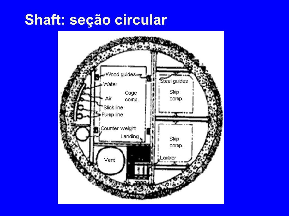 Shaft: seção circular