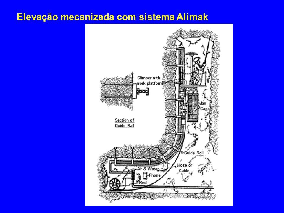 Elevação mecanizada com sistema Alimak