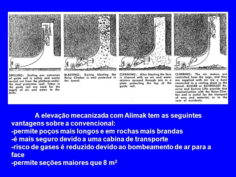 A elevação mecanizada com Alimak tem as seguintes vantagens sobre a convencional: