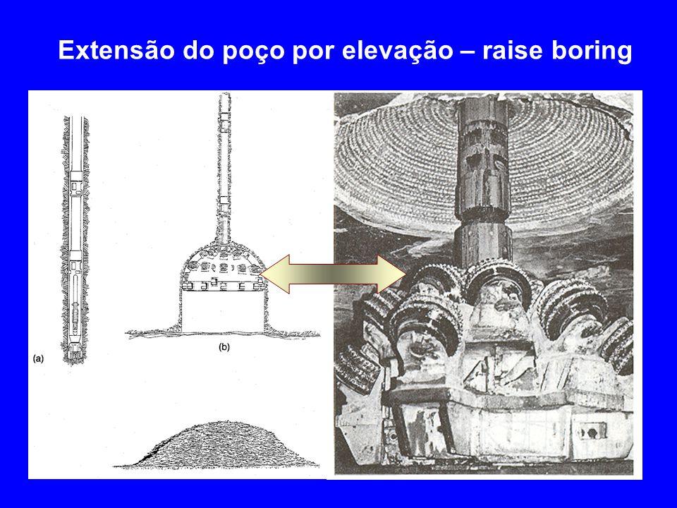 Extensão do poço por elevação – raise boring