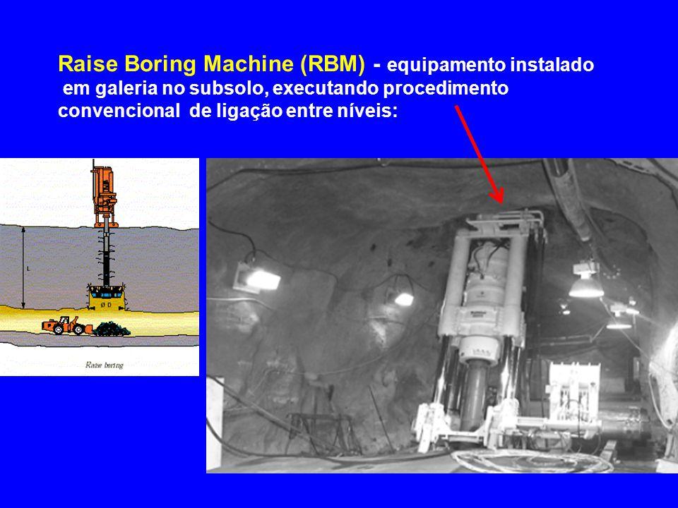 Raise Boring Machine (RBM) - equipamento instalado