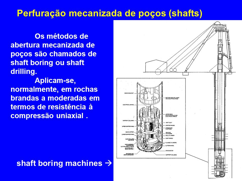 Perfuração mecanizada de poços (shafts) shaft boring machines 