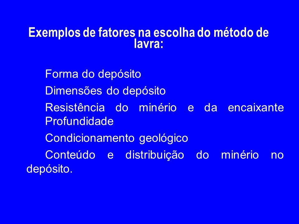 Exemplos de fatores na escolha do método de lavra: