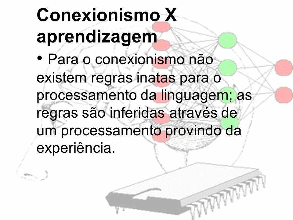 Conexionismo X aprendizagem