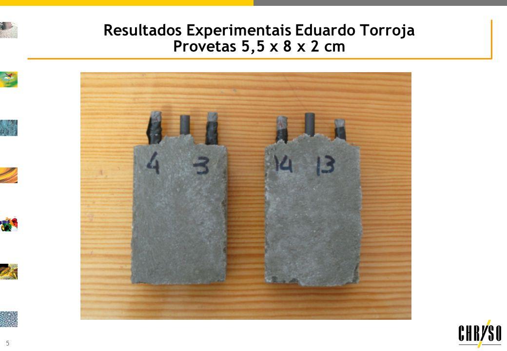 Resultados Experimentais Eduardo Torroja Provetas 5,5 x 8 x 2 cm
