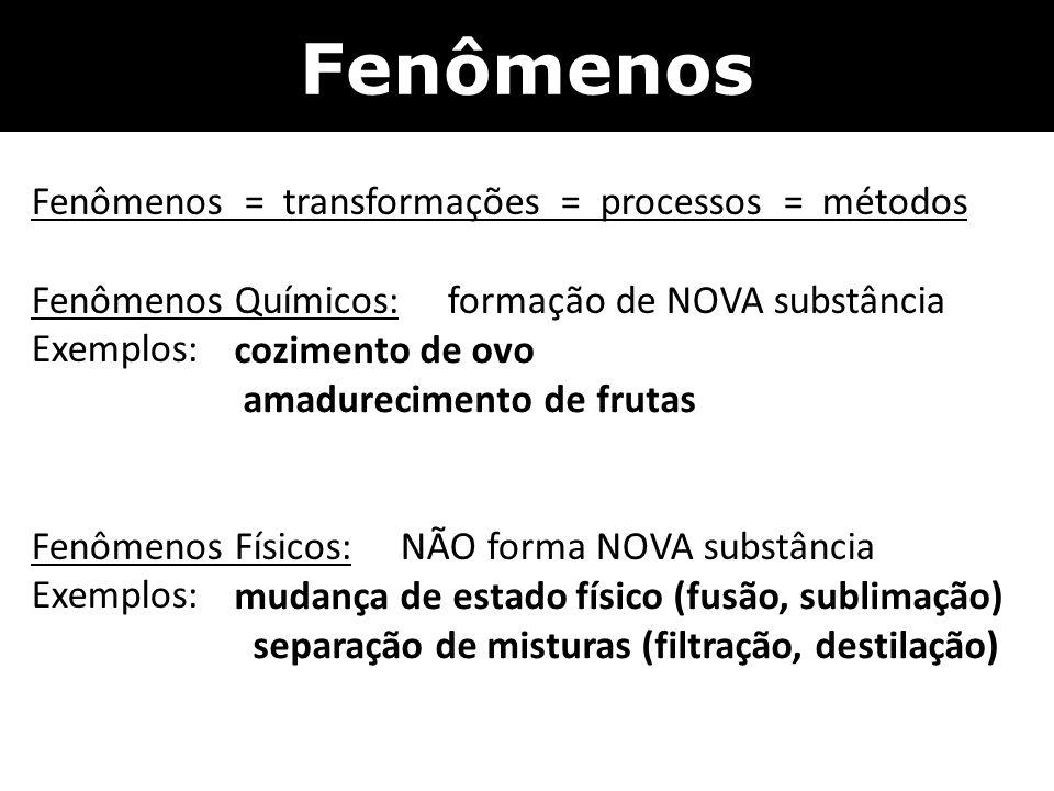 Fenômenos Fenômenos = transformações = processos = métodos