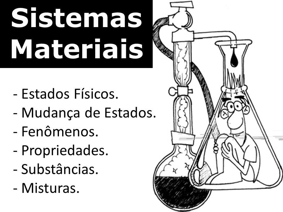 Sistemas Materiais Estados Físicos. Mudança de Estados. Fenômenos.