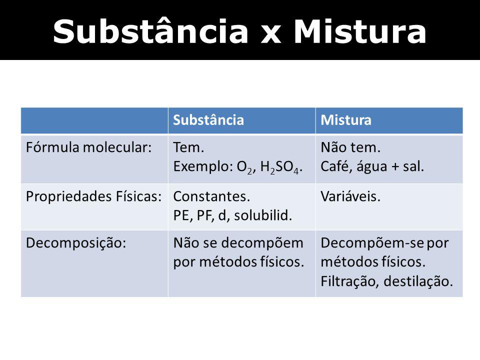 Substância x Mistura Substância Mistura Fórmula molecular: Tem.