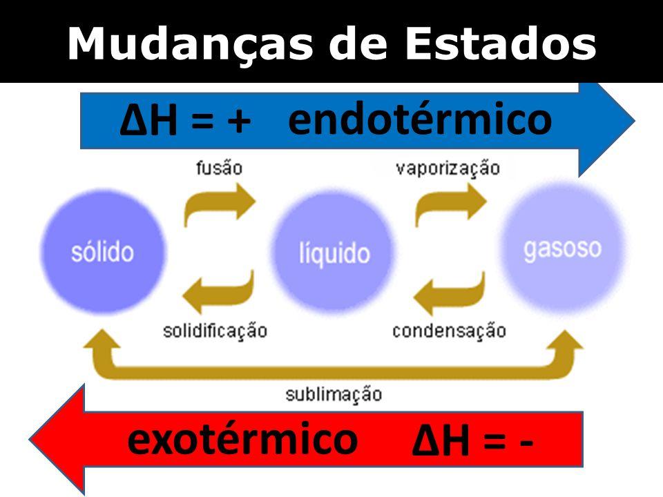endotérmico exotérmico
