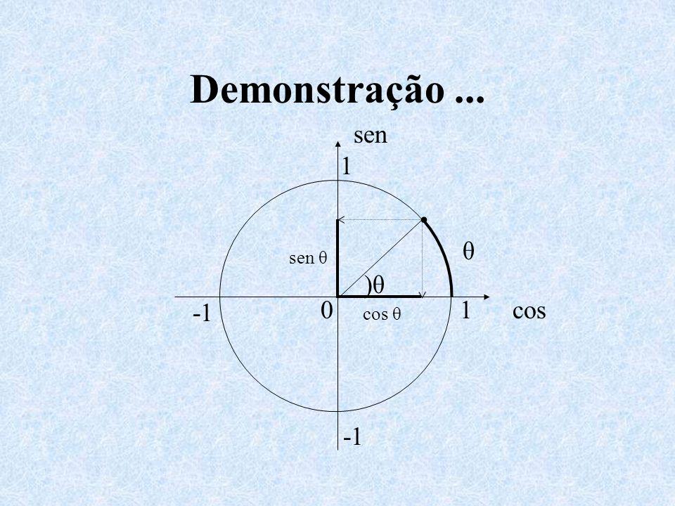 Demonstração ... 1 cos sen 1 -1 · sen θ θ )θ cos θ