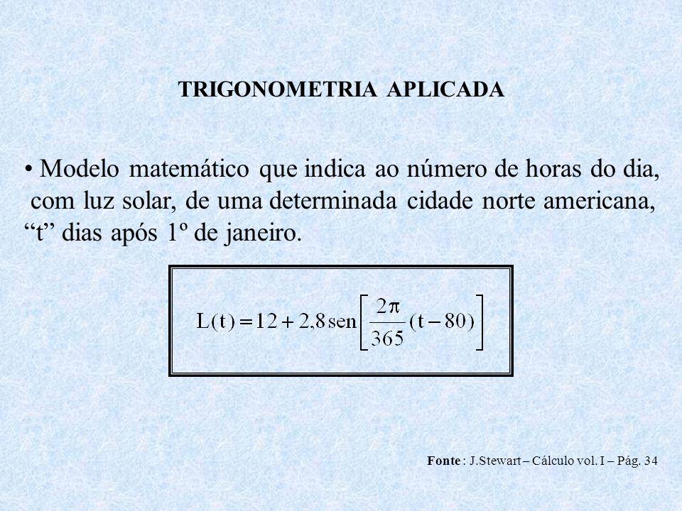 TRIGONOMETRIA APLICADA