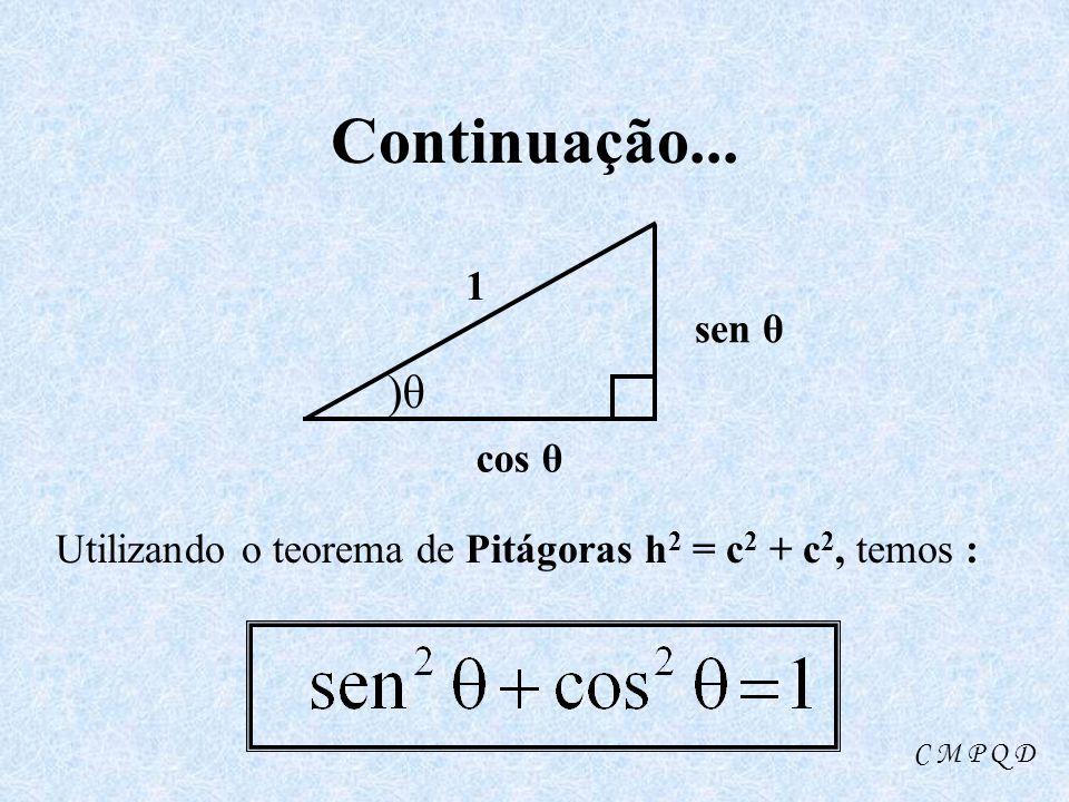 Continuação... )θ 1 sen θ cos θ