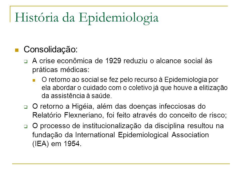 História da Epidemiologia