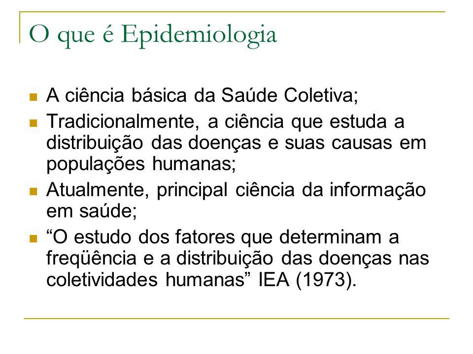 O que é Epidemiologia A ciência básica da Saúde Coletiva;