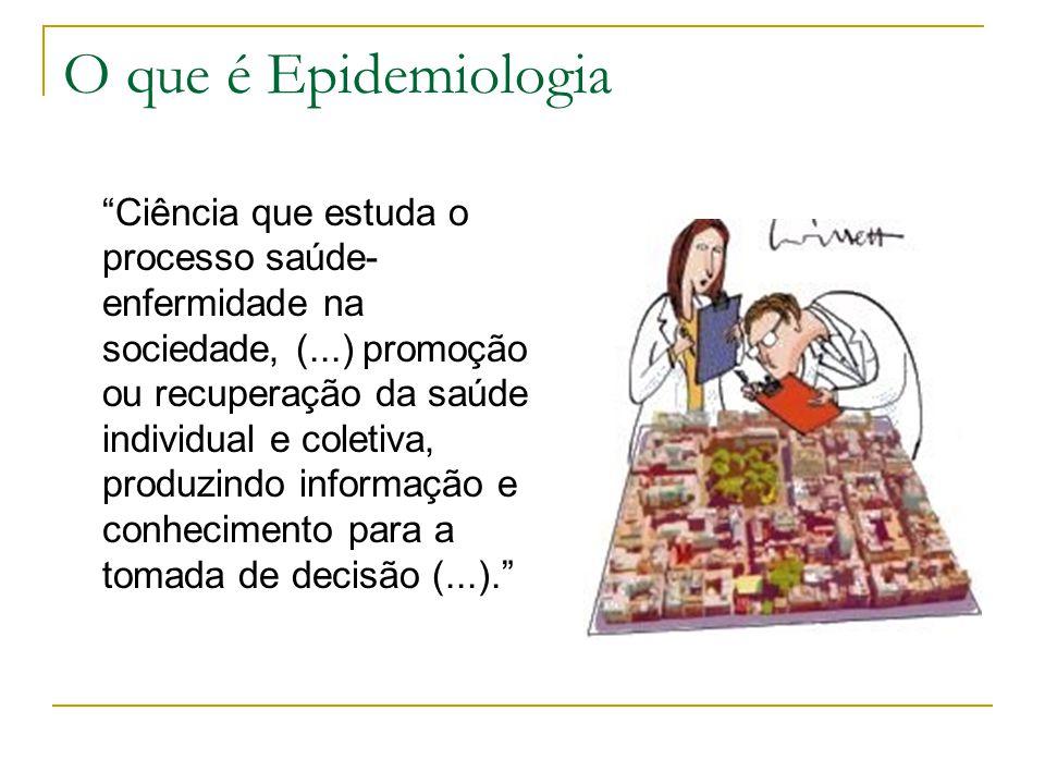 O que é Epidemiologia