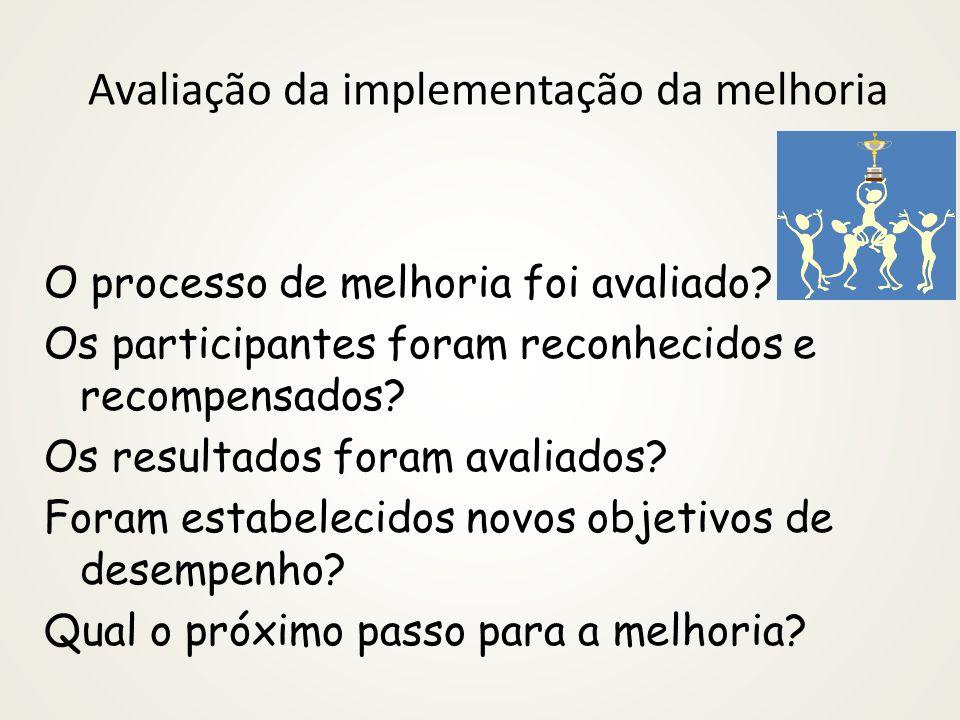 Avaliação da implementação da melhoria