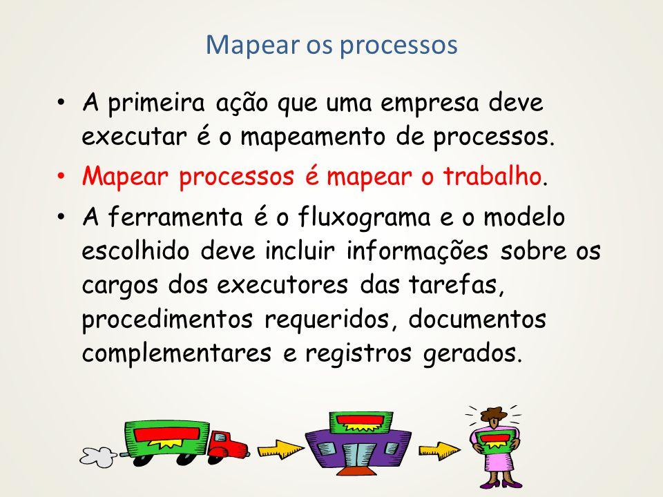 Mapear os processos A primeira ação que uma empresa deve executar é o mapeamento de processos. Mapear processos é mapear o trabalho.