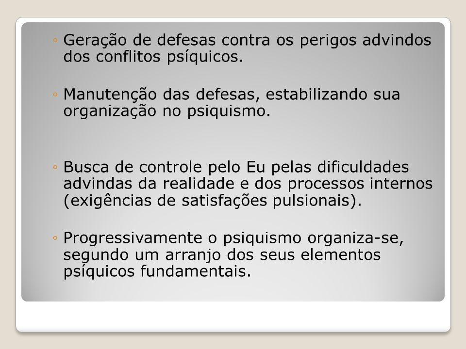 Geração de defesas contra os perigos advindos dos conflitos psíquicos.