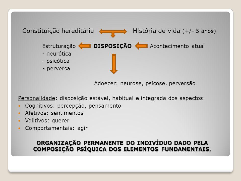 Constituição hereditária História de vida (+/- 5 anos)