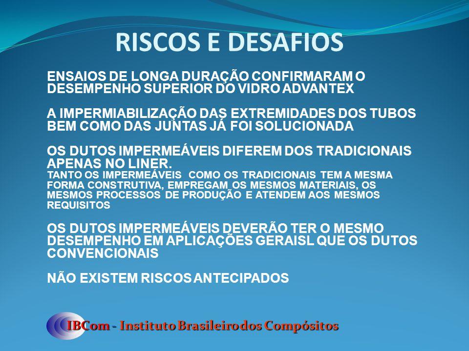 RISCOS E DESAFIOS ENSAIOS DE LONGA DURAÇÃO CONFIRMARAM O DESEMPENHO SUPERIOR DO VIDRO ADVANTEX.