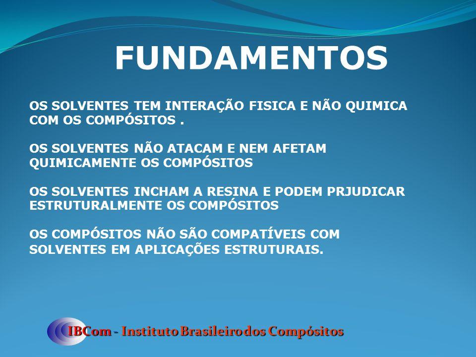 FUNDAMENTOS IBCom - Instituto Brasileiro dos Compósitos
