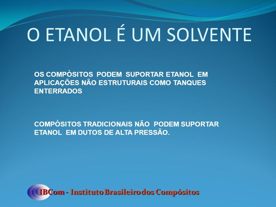 O ETANOL É UM SOLVENTE IBCom - Instituto Brasileiro dos Compósitos