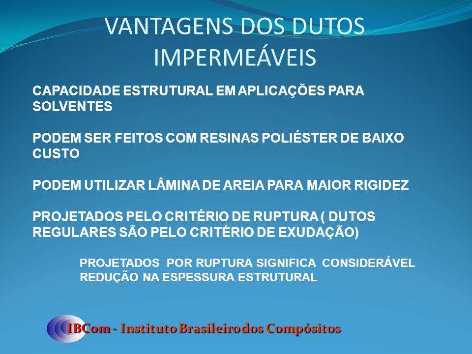 VANTAGENS DOS DUTOS IMPERMEÁVEIS