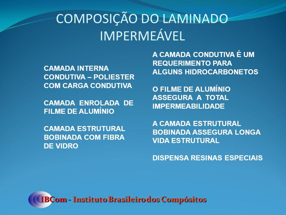 COMPOSIÇÃO DO LAMINADO IMPERMEÁVEL